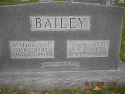 Gladys Fern <i>Huff</i> Bailey