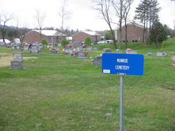 Skaggs Cemetery