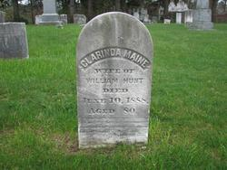 Clarinda Wells <i>Maine</i> Hunt