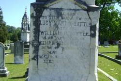 Lucy Martin <i>Plummer</i> Battle