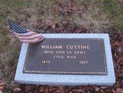William Cutting