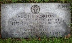 Maud Effie Morton