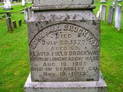 John Hall Brockway