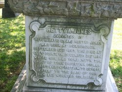 Hetty Ann Jones