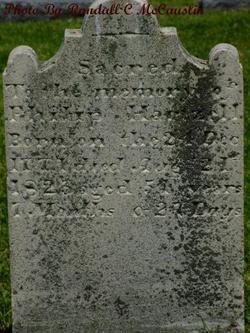 John Philip Hartzell