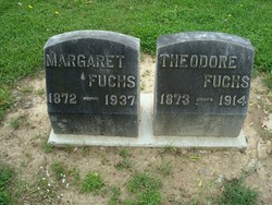Theodore Fuchs
