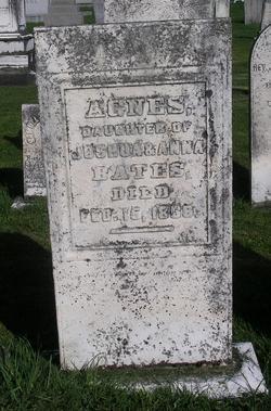 Agnes Bates