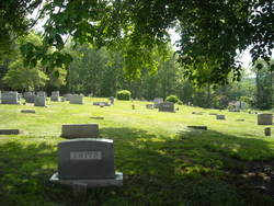Riverview Church Cemetery