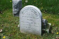 John Edmund Teel