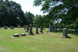 Wilson-Uzzle Family Cemetery