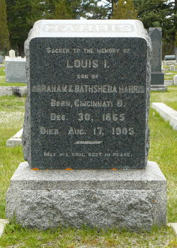 Louis I. Harris