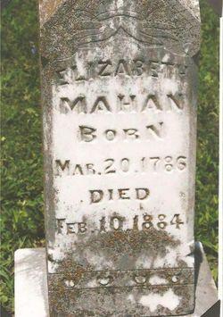 Elizabeth Martha <i>Click</i> Mahan