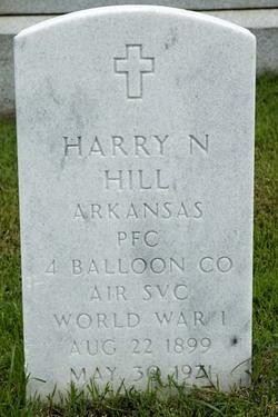 Harry Norton Hill