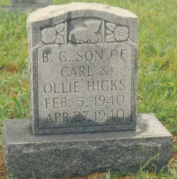 B C Hicks