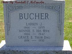 Minnie Elmira <i>Bushey</i> Bucher