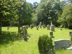 Rabon Chapel Cemetery