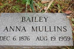 Anna Lois <i>Mullins</i> Bailey