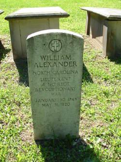 William Alexander