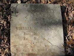 William Alexander Dawson