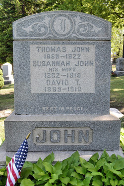 Susannah <i>Rowe</i> John