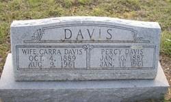 Carra Davis
