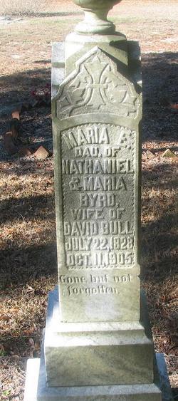 Maria Elizabeth <i>Byrd</i> Bull