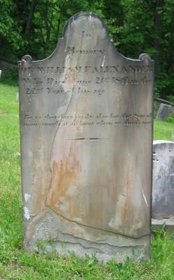 William F. Alexander