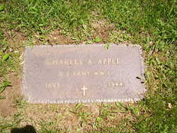 Charles A. Apple