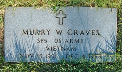 Murry W Graves