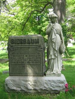 Frederick W. Bierbaum