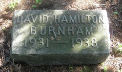 David Hamilton Burnham