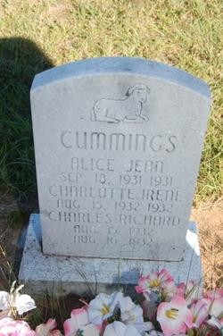 Charles Richard Cummings