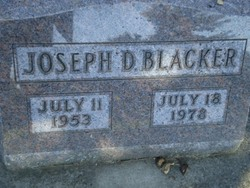 Joseph D. Blacker