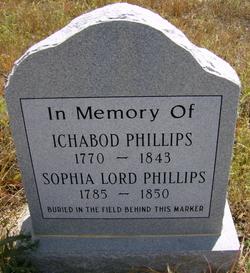 Ichabod Phillips