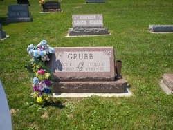 SMN Bruce Edgar Grubb