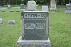 Anna Jane <i>Cullins</i> Voorhis