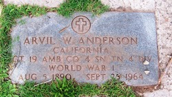 Arvil W. Anderson