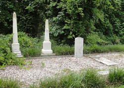 Wynne-Russell House & Cemetery