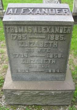 Thomas Alexander