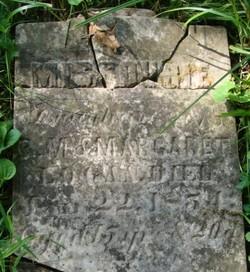 Missouri E. Logan