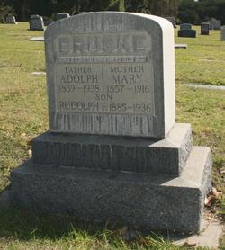Rudolph Fredrick Bruske