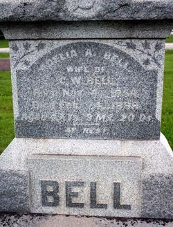 Charles Wesley Bell