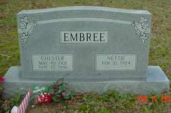 Nettie Embree