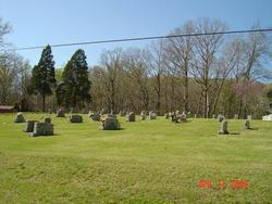 Galilee Baptist Church Cemetery