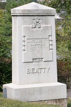 James Madison Beatty
