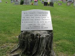 Chitwood Cemetery