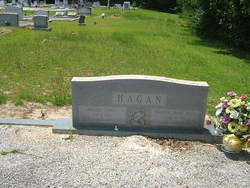 Russell Dewey Hagan