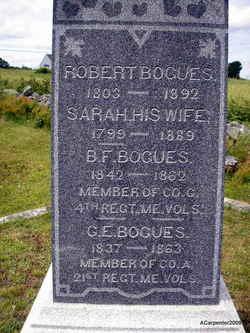 Given E. Bogues