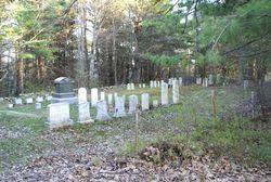 Plumer Cemetery