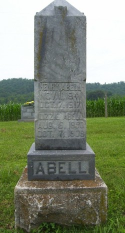 Henry Abell